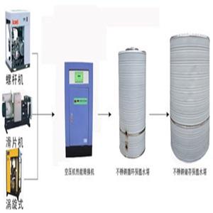 空压机余热回收配置